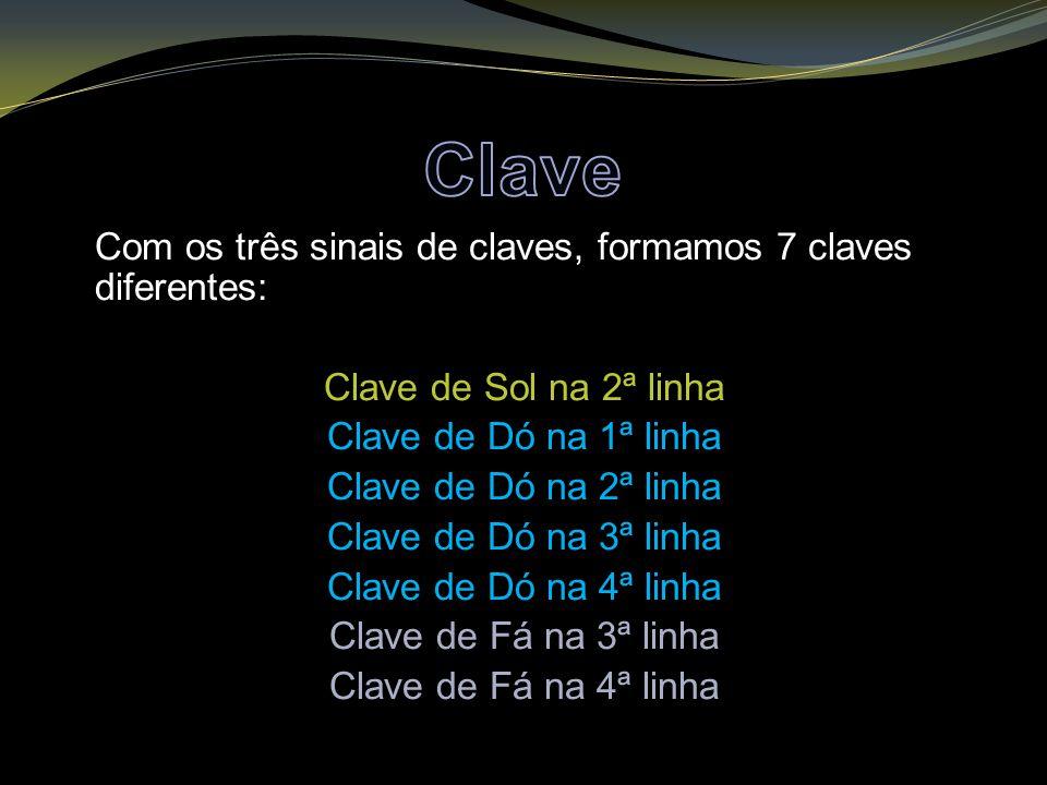 Com os três sinais de claves, formamos 7 claves diferentes: Clave de Sol na 2ª linha Clave de Dó na 1ª linha Clave de Dó na 2ª linha Clave de Dó na 3ª