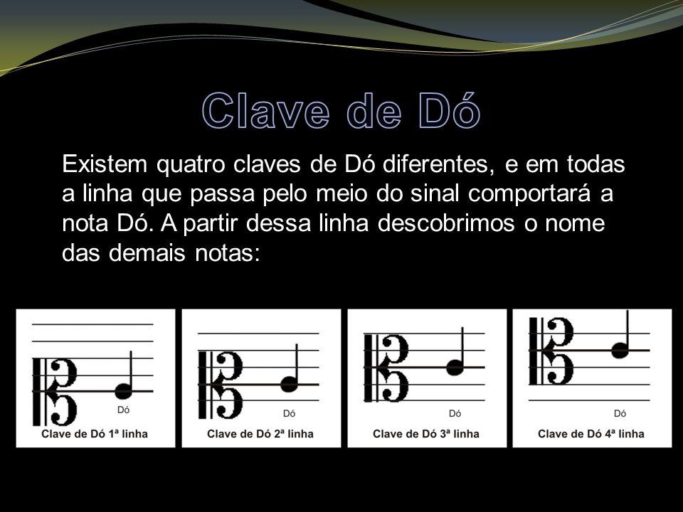 Existem quatro claves de Dó diferentes, e em todas a linha que passa pelo meio do sinal comportará a nota Dó. A partir dessa linha descobrimos o nome