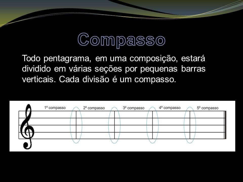 Todo pentagrama, em uma composição, estará dividido em várias seções por pequenas barras verticais. Cada divisão é um compasso.