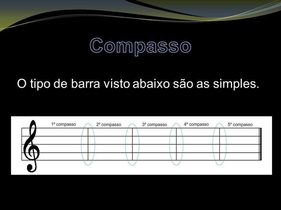 O tipo de barra visto abaixo são as simples.