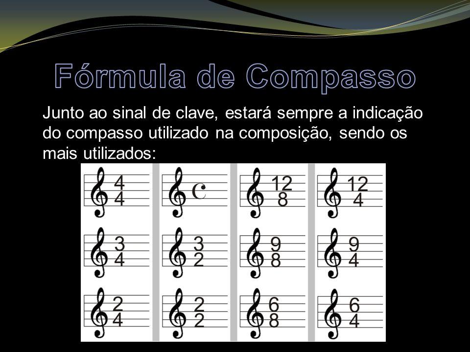 Junto ao sinal de clave, estará sempre a indicação do compasso utilizado na composição, sendo os mais utilizados: