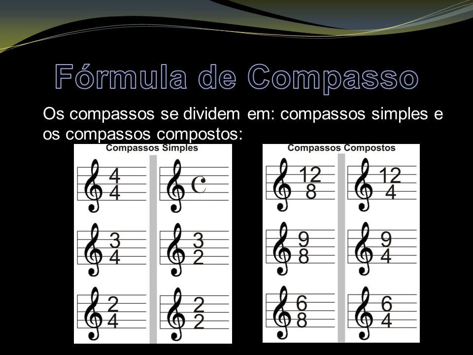 Os compassos se dividem em: compassos simples e os compassos compostos: