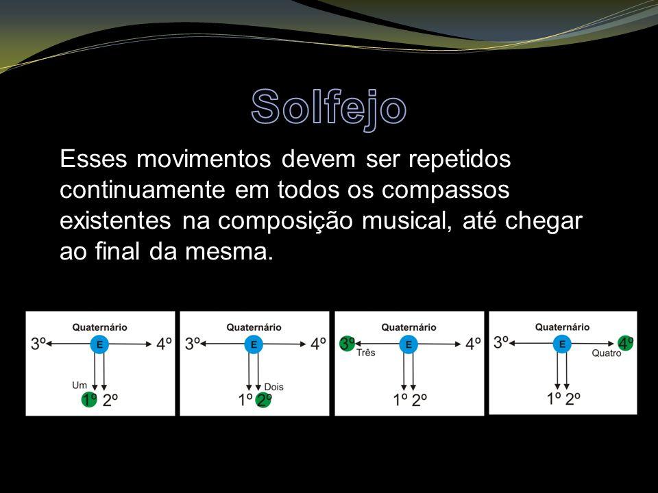 Esses movimentos devem ser repetidos continuamente em todos os compassos existentes na composição musical, até chegar ao final da mesma.