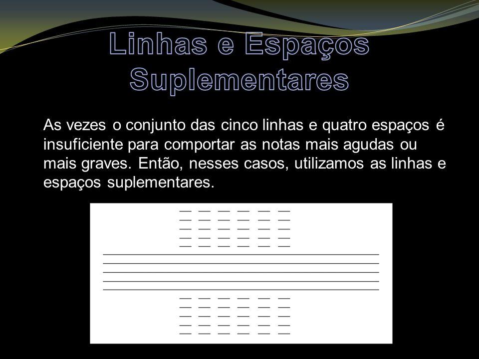 As vezes o conjunto das cinco linhas e quatro espaços é insuficiente para comportar as notas mais agudas ou mais graves.