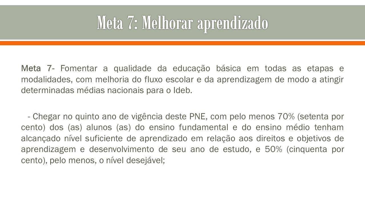 Meta 7- Fomentar a qualidade da educação básica em todas as etapas e modalidades, com melhoria do fluxo escolar e da aprendizagem de modo a atingir de
