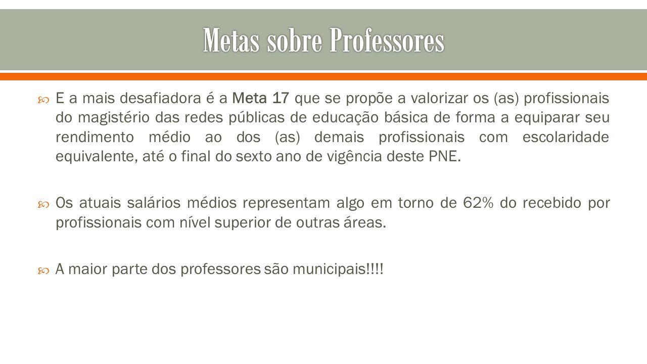  E a mais desafiadora é a Meta 17 que se propõe a valorizar os (as) profissionais do magistério das redes públicas de educação básica de forma a equi