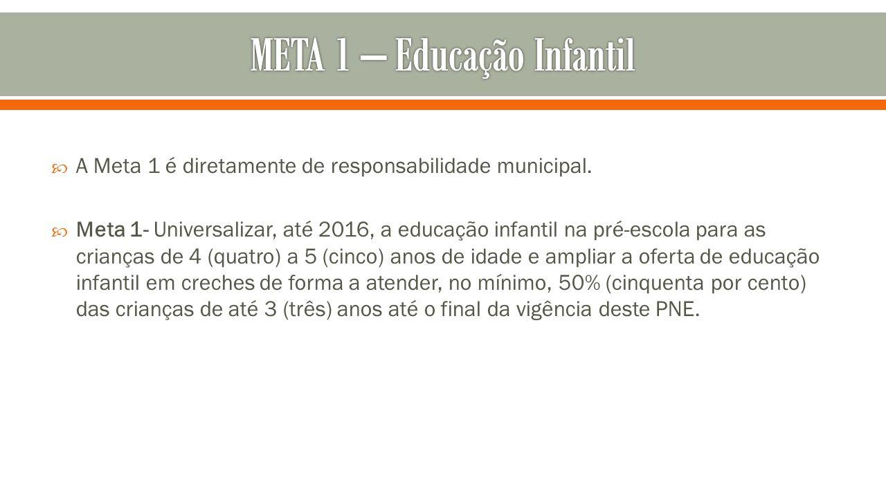 A Meta 1 é diretamente de responsabilidade municipal.  Meta 1- Universalizar, até 2016, a educação infantil na pré-escola para as crianças de 4 (qu