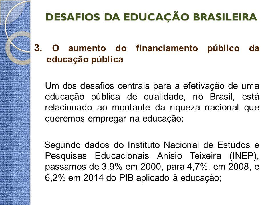 DESAFIOS DA EDUCAÇÃO BRASILEIRA DESAFIOS DA EDUCAÇÃO BRASILEIRA 3. O aumento do financiamento público da educação pública Um dos desafios centrais par