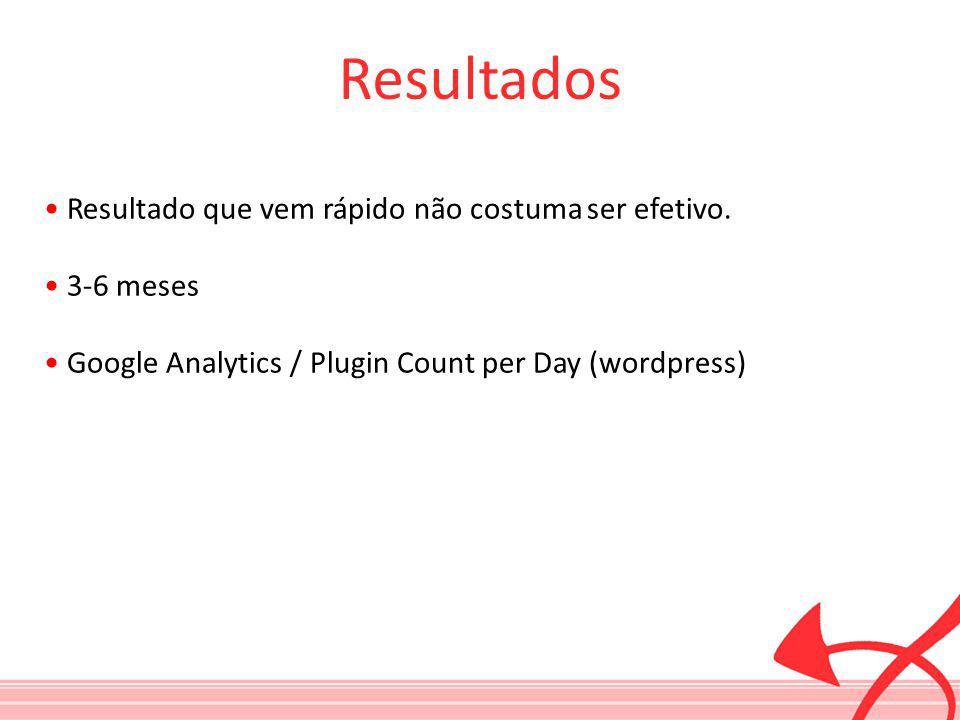 Resultados Resultado que vem rápido não costuma ser efetivo. 3-6 meses Google Analytics / Plugin Count per Day (wordpress)