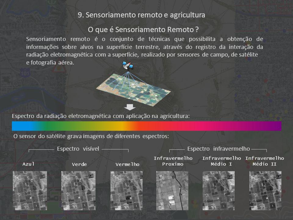 Sensoriamento remoto é o conjunto de técnicas que possibilita a obtenção de informações sobre alvos na superfície terrestre, através do registro da interação da radiação eletromagnética com a superfície, realizado por sensores de campo, de satélite e fotografia aérea.