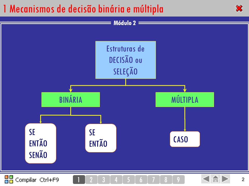 Módulo 2 123456789 2 1 Mecanismos de decisão binária e múltipla BINÁRIA Estruturas de DECISÃO ou SELEÇÃO 1 MÚLTIPLA SE ENTÃO SENÃO SE ENTÃO CASO