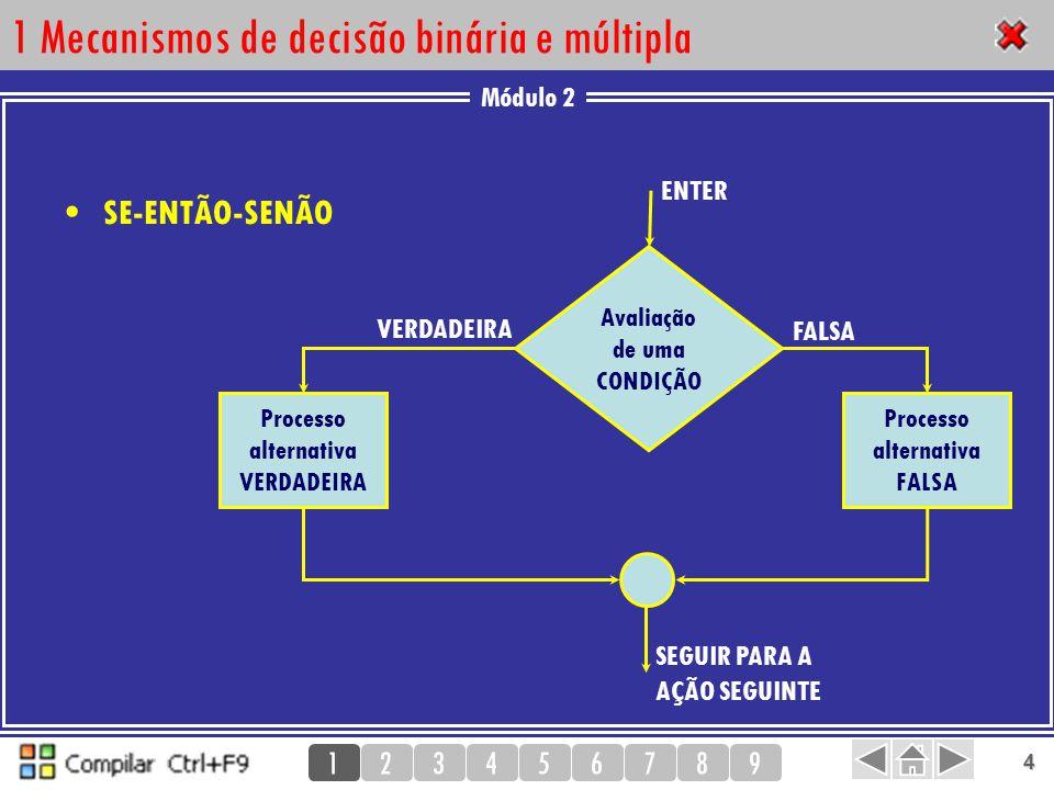 Módulo 2 123456789 4 1 Mecanismos de decisão binária e múltipla SE-ENTÃO-SENÃO 1 Processo alternativa VERDADEIRA ENTER Avaliação de uma CONDIÇÃO Proce