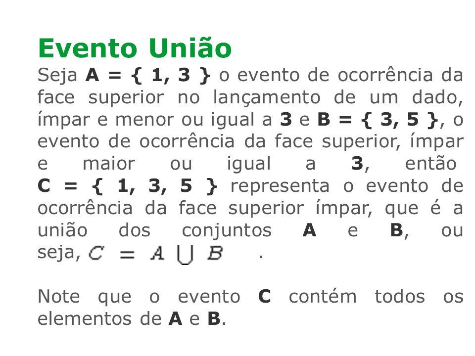 Evento União Seja A = { 1, 3 } o evento de ocorrência da face superior no lançamento de um dado, ímpar e menor ou igual a 3 e B = { 3, 5 }, o evento d