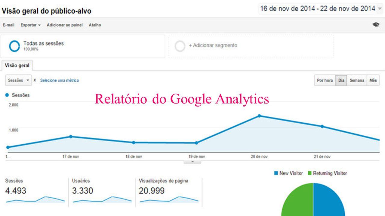 Relatório do Google Analytics