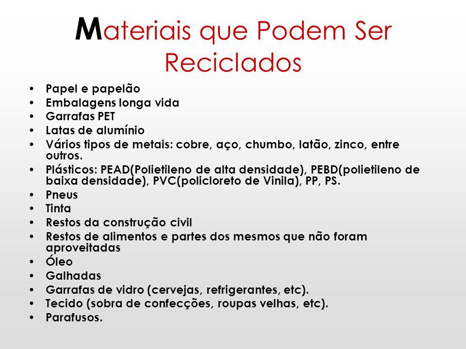 M ateriais Não Recicláveis Lâmpada fluorescente Alguns tipos de pilha Espelho Cristal Papel carbono ou Papel químico Papéis Metalizados ou Plastificados Isopor (Esferovite)