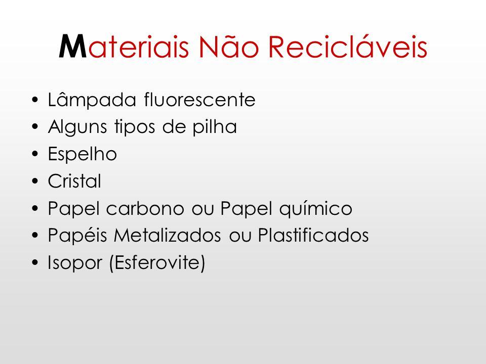 M ateriais Não Recicláveis Lâmpada fluorescente Alguns tipos de pilha Espelho Cristal Papel carbono ou Papel químico Papéis Metalizados ou Plastificad