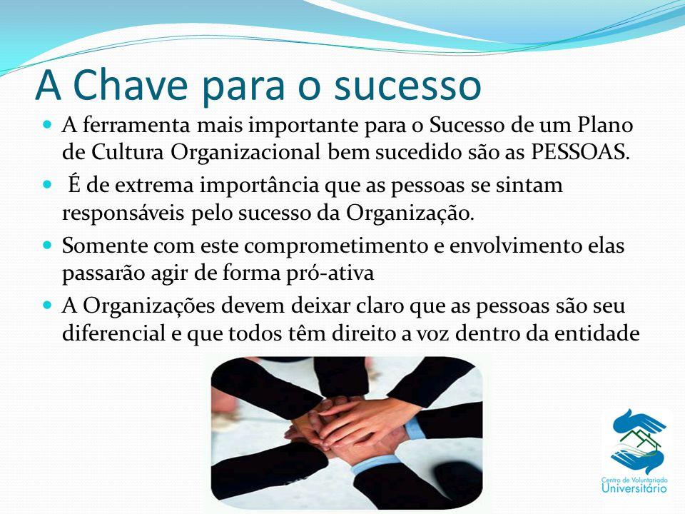A Chave para o sucesso A ferramenta mais importante para o Sucesso de um Plano de Cultura Organizacional bem sucedido são as PESSOAS. É de extrema imp