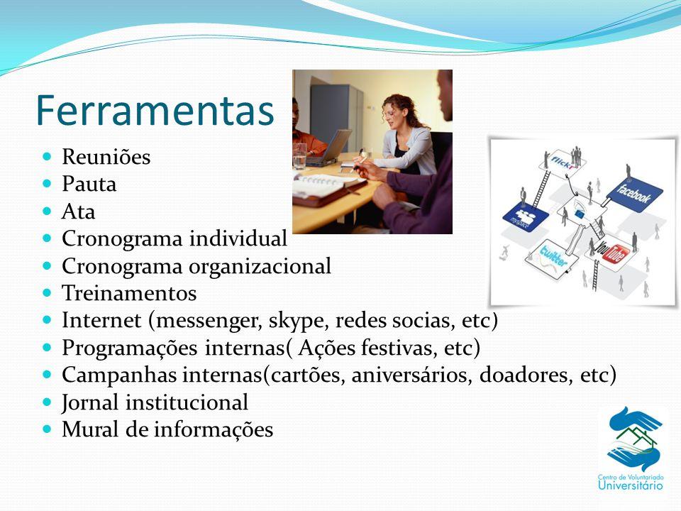Ferramentas Reuniões Pauta Ata Cronograma individual Cronograma organizacional Treinamentos Internet (messenger, skype, redes socias, etc) Programaçõe