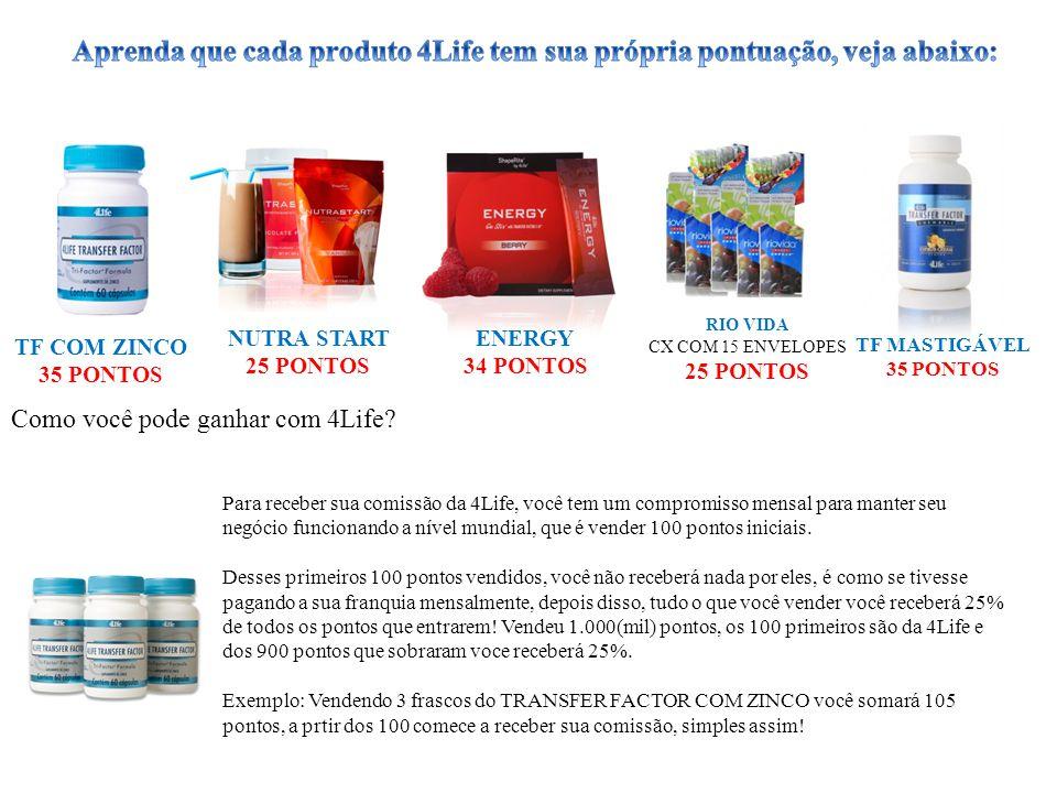 RIO VIDA CX COM 15 ENVELOPES 25 PONTOS NUTRA START 25 PONTOS ENERGY 34 PONTOS TF COM ZINCO 35 PONTOS TF MASTIGÁVEL 35 PONTOS Para receber sua comissão