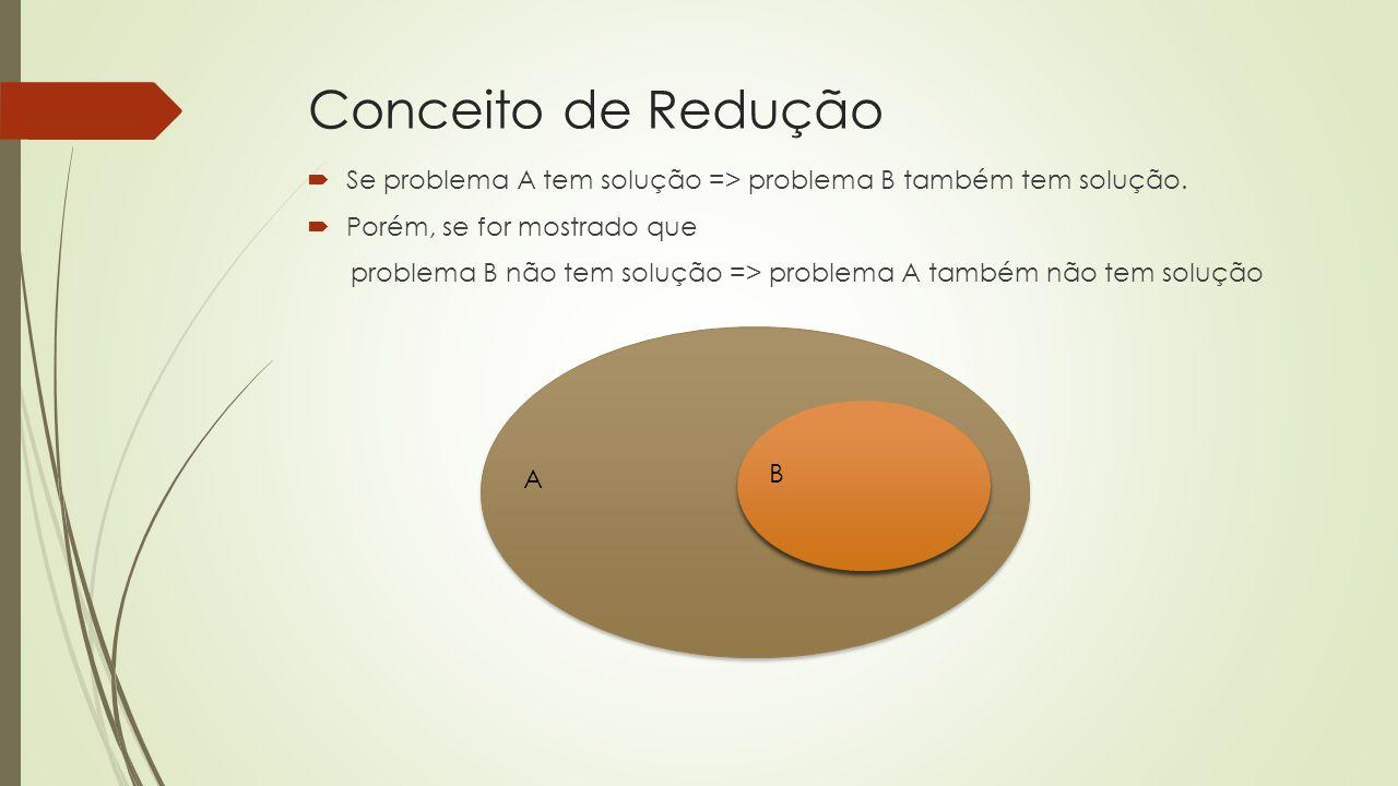 Conceito de Redução  Se problema A tem solução => problema B também tem solução.  Porém, se for mostrado que problema B não tem solução => problema