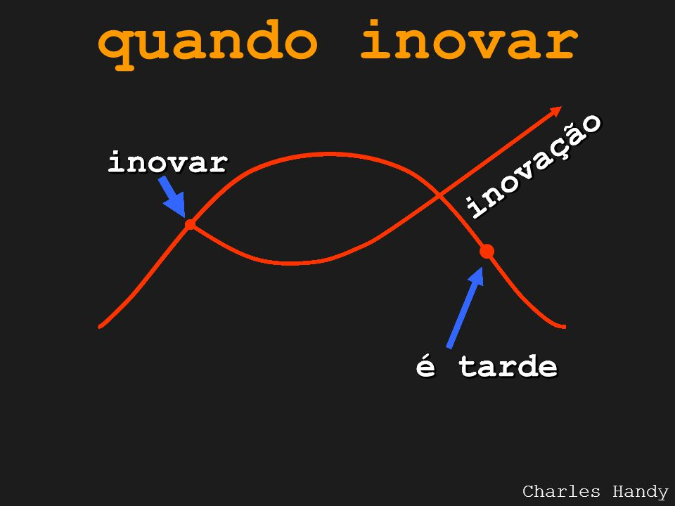 inovar inovação é tarde Charles Handy quando inovar é tarde inovação inovar inovação inovar inovação inovar inovação inovar inovação inovar inovação inovar inovação inovar