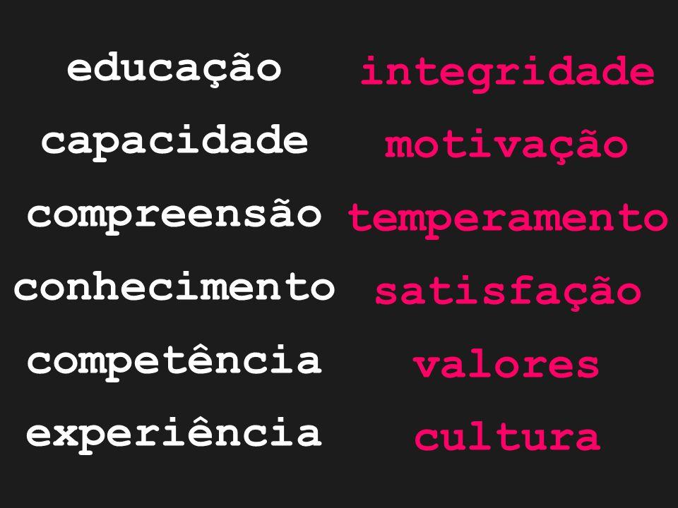 educação capacidade compreensão conhecimento competência experiência integridade motivação temperamento satisfação valores cultura