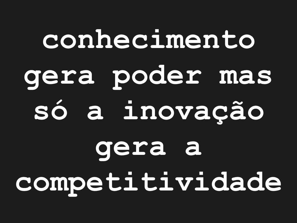 conhecimento gera poder mas só a inovação gera a competitividade