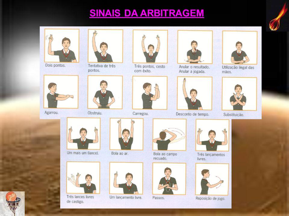 SINAIS DA ARBITRAGEM
