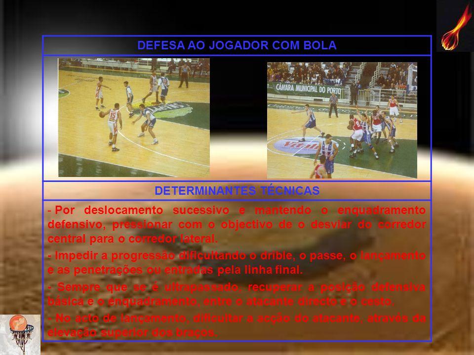 DEFESA AO JOGADOR COM BOLA DETERMINANTES TÉCNICAS - Por deslocamento sucessivo e mantendo o enquadramento defensivo, pressionar com o objectivo de o d