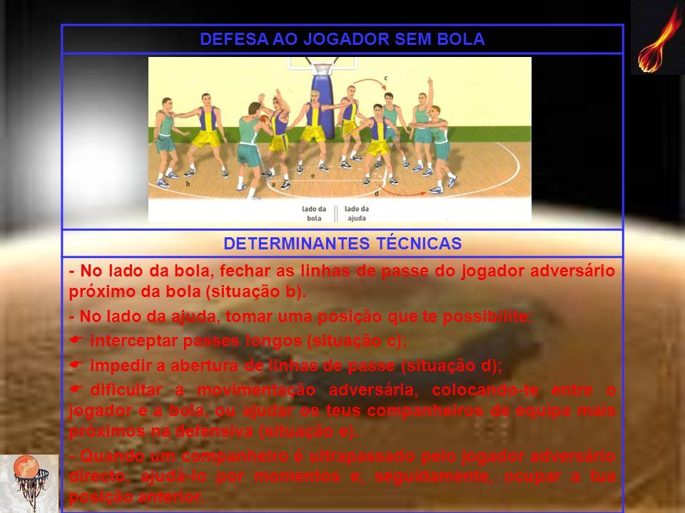 DEFESA AO JOGADOR SEM BOLA DETERMINANTES TÉCNICAS - No lado da bola, fechar as linhas de passe do jogador adversário próximo da bola (situação b). - N