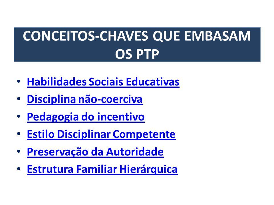 CONCEITOS-CHAVES QUE EMBASAM OS PTP Habilidades Sociais Educativas Disciplina não-coerciva Pedagogia do incentivo Estilo Disciplinar Competente Preservação da Autoridade Estrutura Familiar Hierárquica
