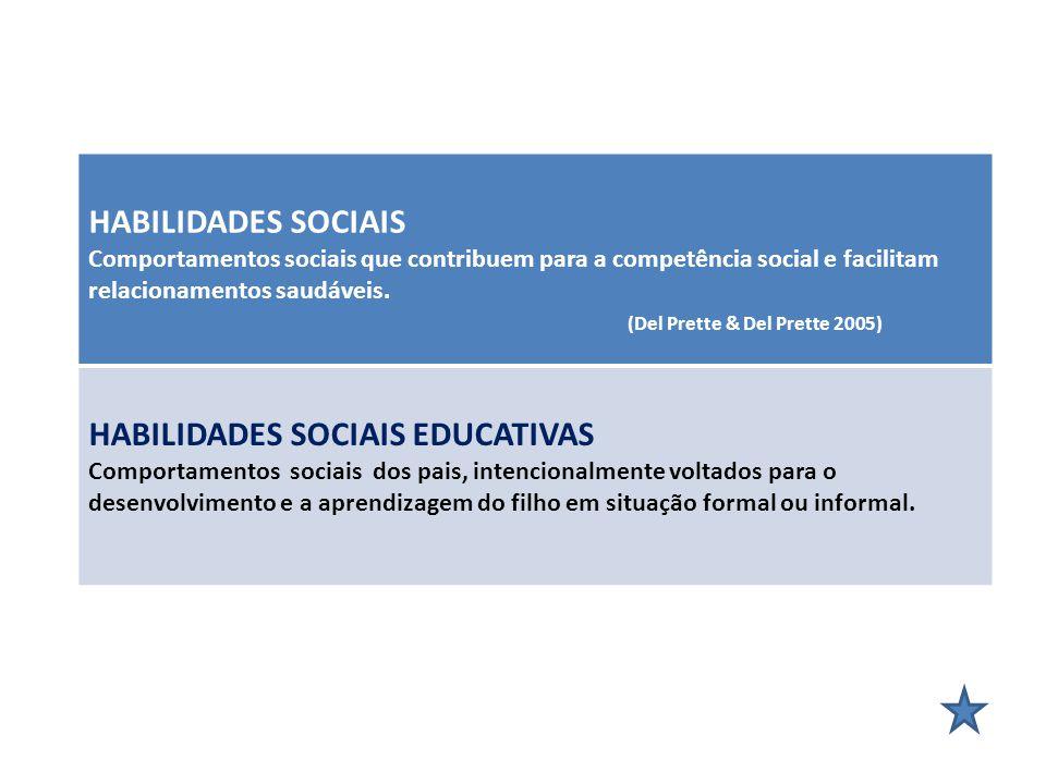 HABILIDADES SOCIAIS Comportamentos sociais que contribuem para a competência social e facilitam relacionamentos saudáveis.