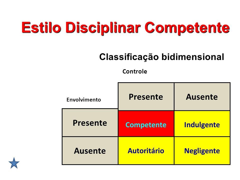 Presente Ausente Presente Competente Indulgente Ausente Autoritário Negligente Controle Envolvimento Estilo Disciplinar Competente Classificação bidimensional
