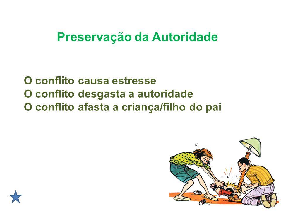 Preservação da Autoridade O conflito causa estresse O conflito desgasta a autoridade O conflito afasta a criança/filho do pai