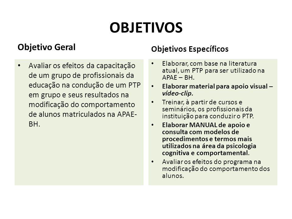 OBJETIVOS Objetivo Geral Avaliar os efeitos da capacitação de um grupo de profissionais da educação na condução de um PTP em grupo e seus resultados na modificação do comportamento de alunos matriculados na APAE- BH.