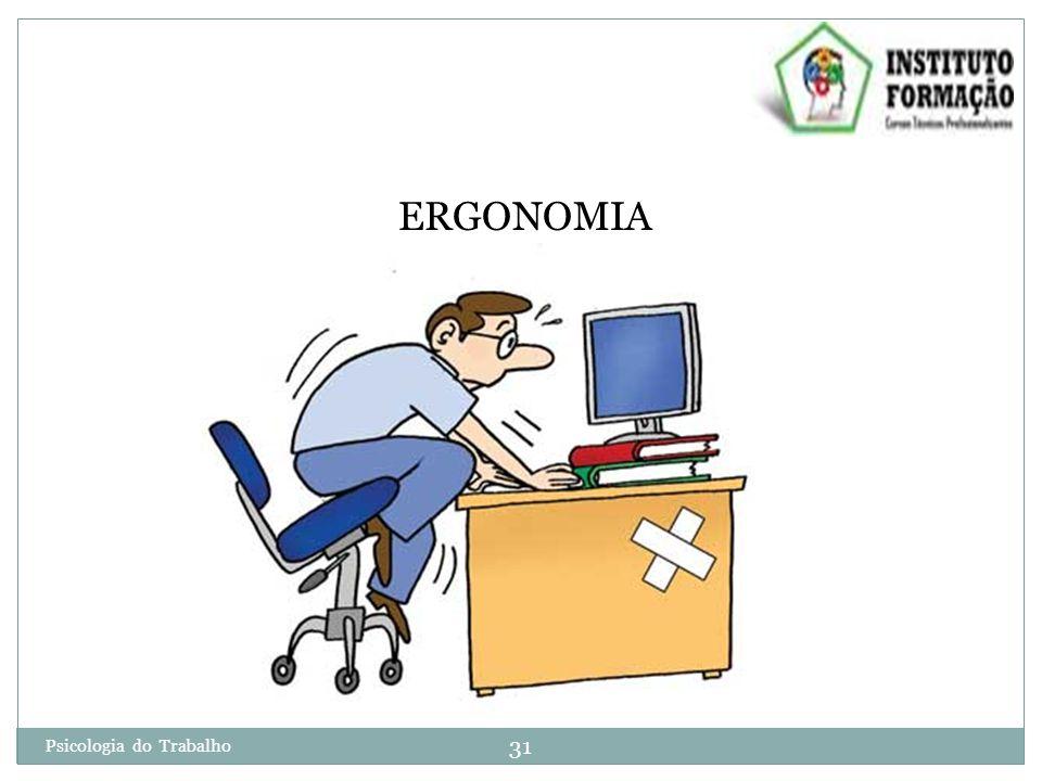 31 Psicologia do Trabalho ERGONOMIA