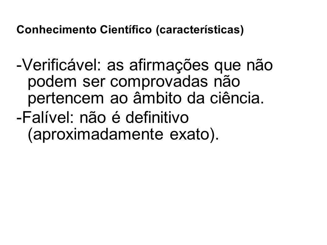 Conhecimento Científico (características) -Verificável: as afirmações que não podem ser comprovadas não pertencem ao âmbito da ciência. -Falível: não