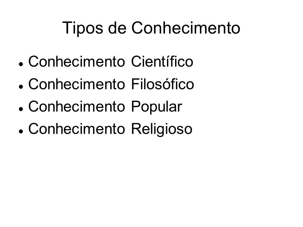 Tipos de Conhecimento Conhecimento Científico Conhecimento Filosófico Conhecimento Popular Conhecimento Religioso