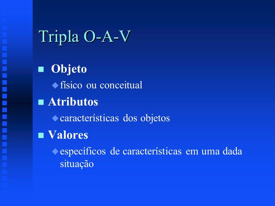 Tripla O-A-V n n Objeto u u físico ou conceitual n n Atributos u u características dos objetos n n Valores u u específicos de características em uma dada situação