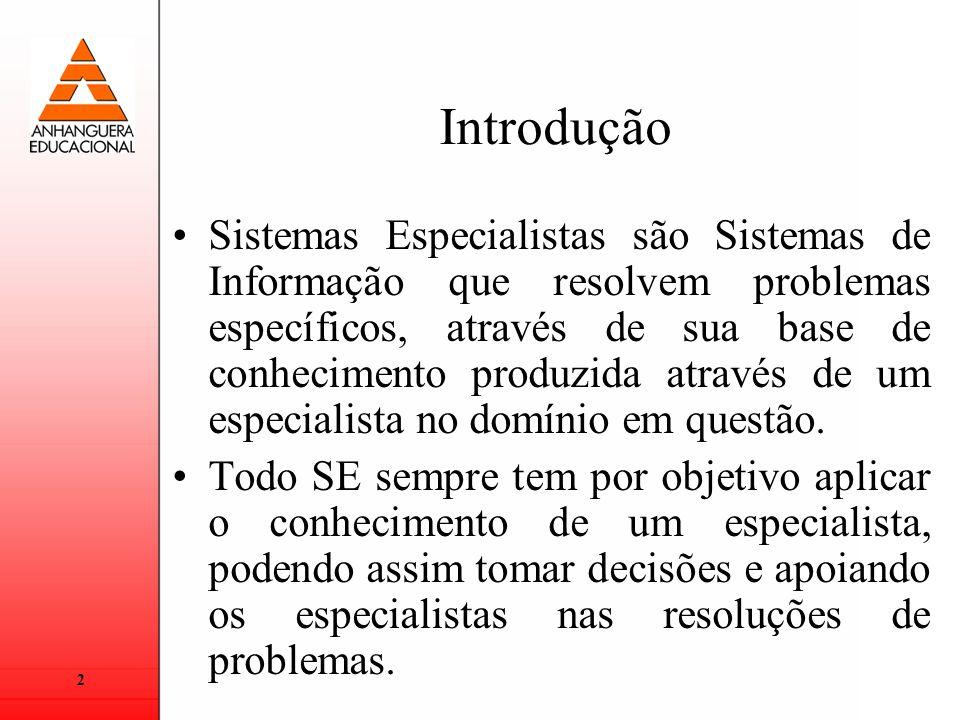 2 Introdução Sistemas Especialistas são Sistemas de Informação que resolvem problemas específicos, através de sua base de conhecimento produzida atrav
