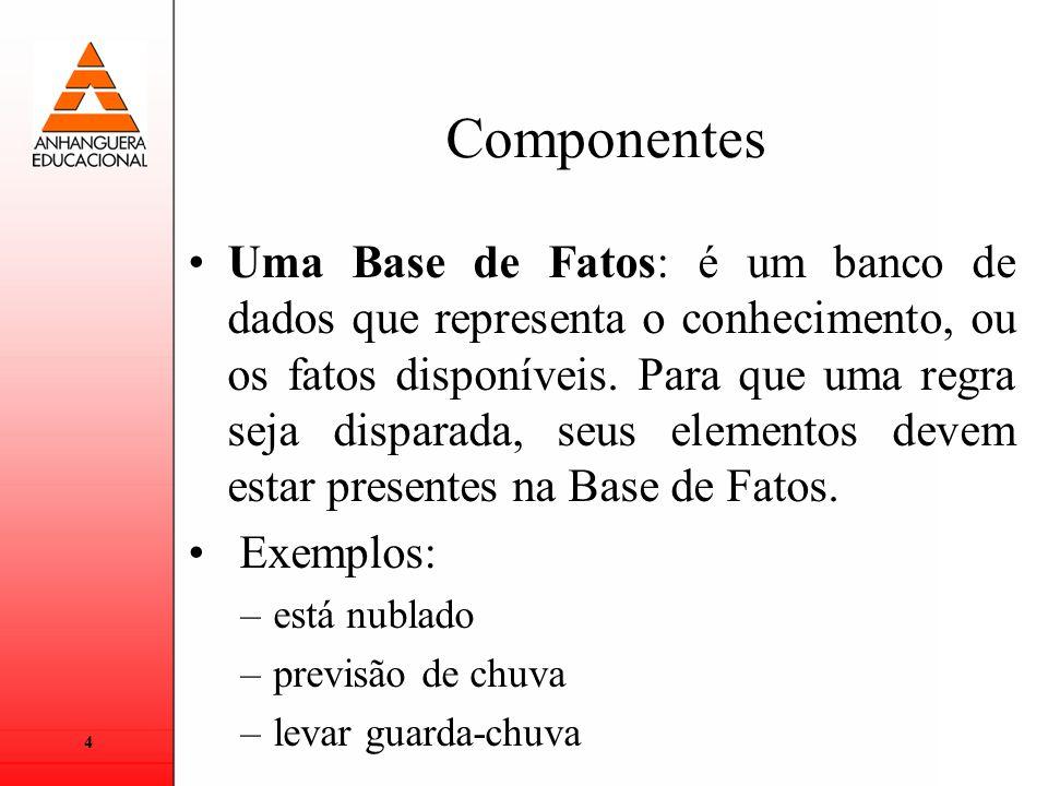 4 Componentes Uma Base de Fatos: é um banco de dados que representa o conhecimento, ou os fatos disponíveis. Para que uma regra seja disparada, seus e