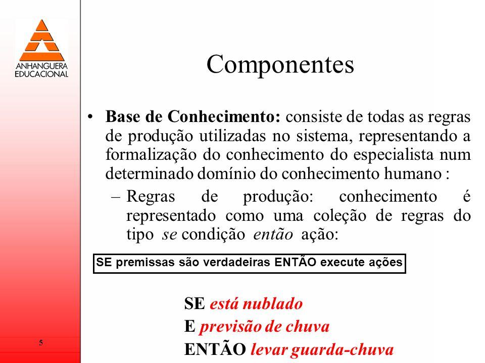 5 Componentes Base de Conhecimento: consiste de todas as regras de produção utilizadas no sistema, representando a formalização do conhecimento do esp