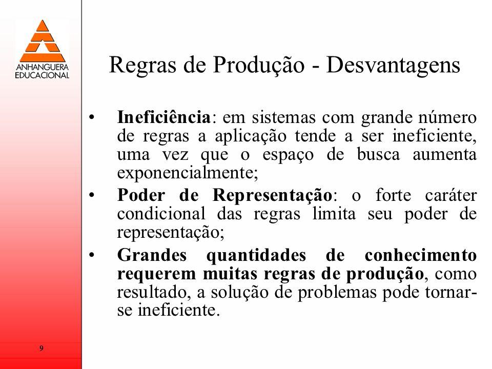 9 Regras de Produção - Desvantagens Ineficiência: em sistemas com grande número de regras a aplicação tende a ser ineficiente, uma vez que o espaço de