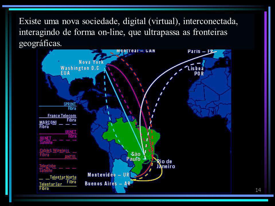 13 - Enfrentamos as conseqüências da globalização; (o que acontece em qualquer lugar do mundo nos afeta) - Existe uma busca constante por capacitação.