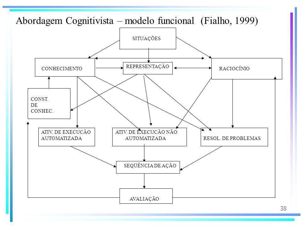 37 Abordagem Conexionista - Redes Neurais.
