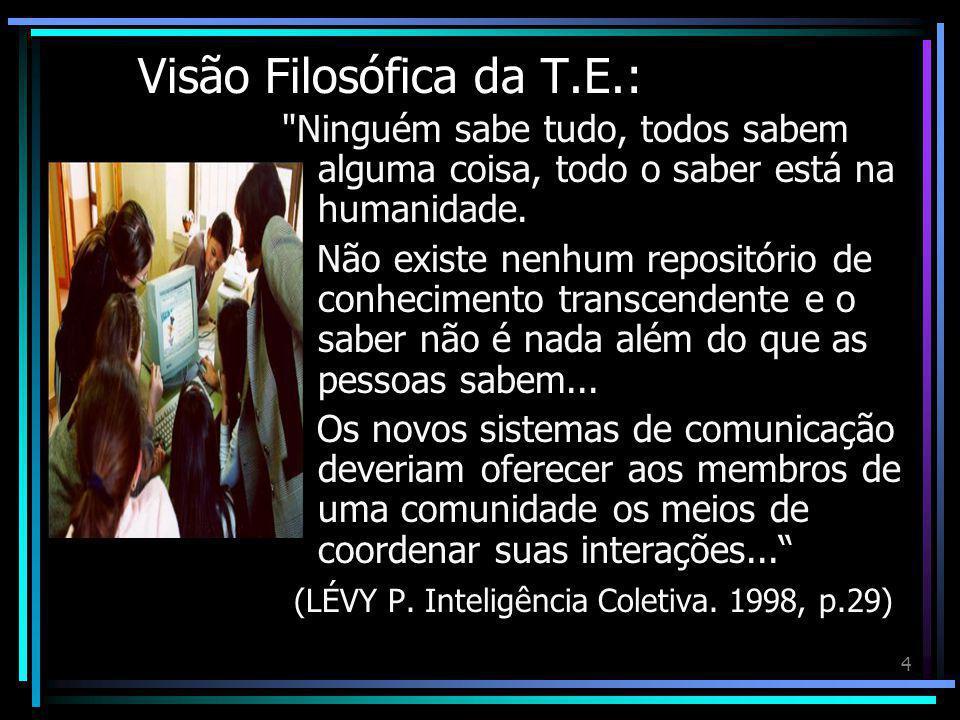 4 Visão Filosófica da T.E.: Ninguém sabe tudo, todos sabem alguma coisa, todo o saber está na humanidade.