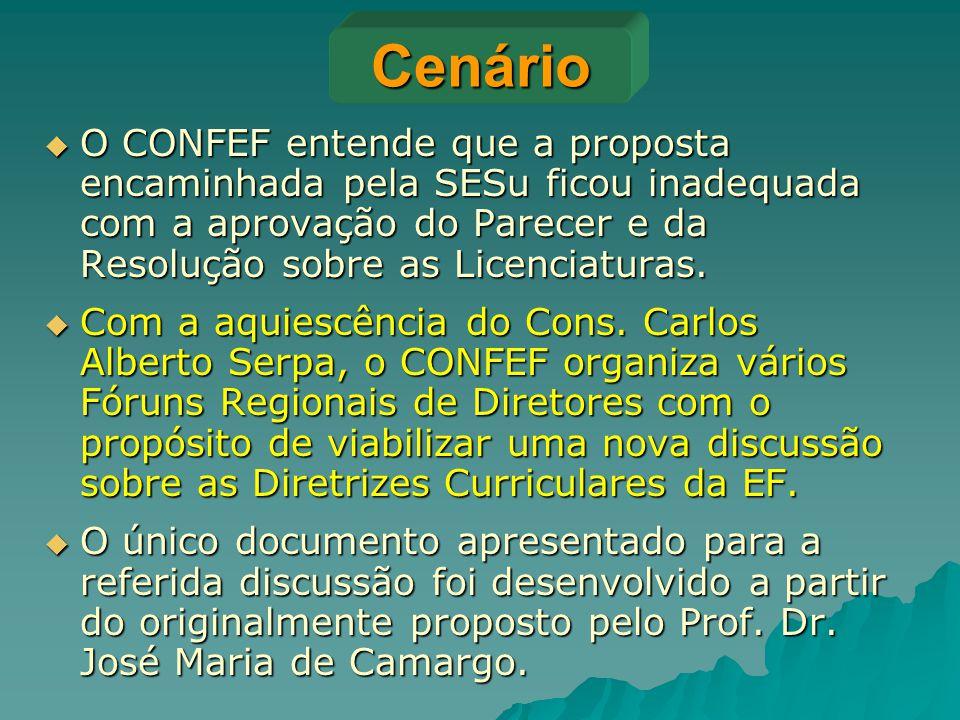 Cenário  O CONFEF entende que a proposta encaminhada pela SESu ficou inadequada com a aprovação do Parecer e da Resolução sobre as Licenciaturas.  C