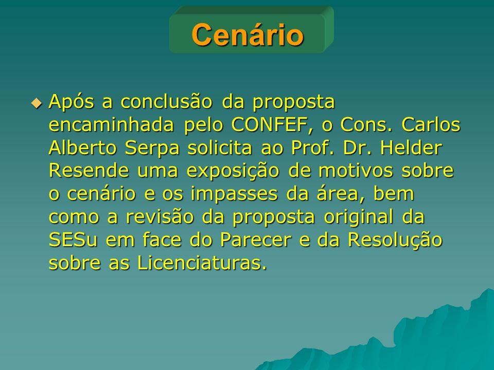 Cenário  Após a conclusão da proposta encaminhada pelo CONFEF, o Cons. Carlos Alberto Serpa solicita ao Prof. Dr. Helder Resende uma exposição de mot