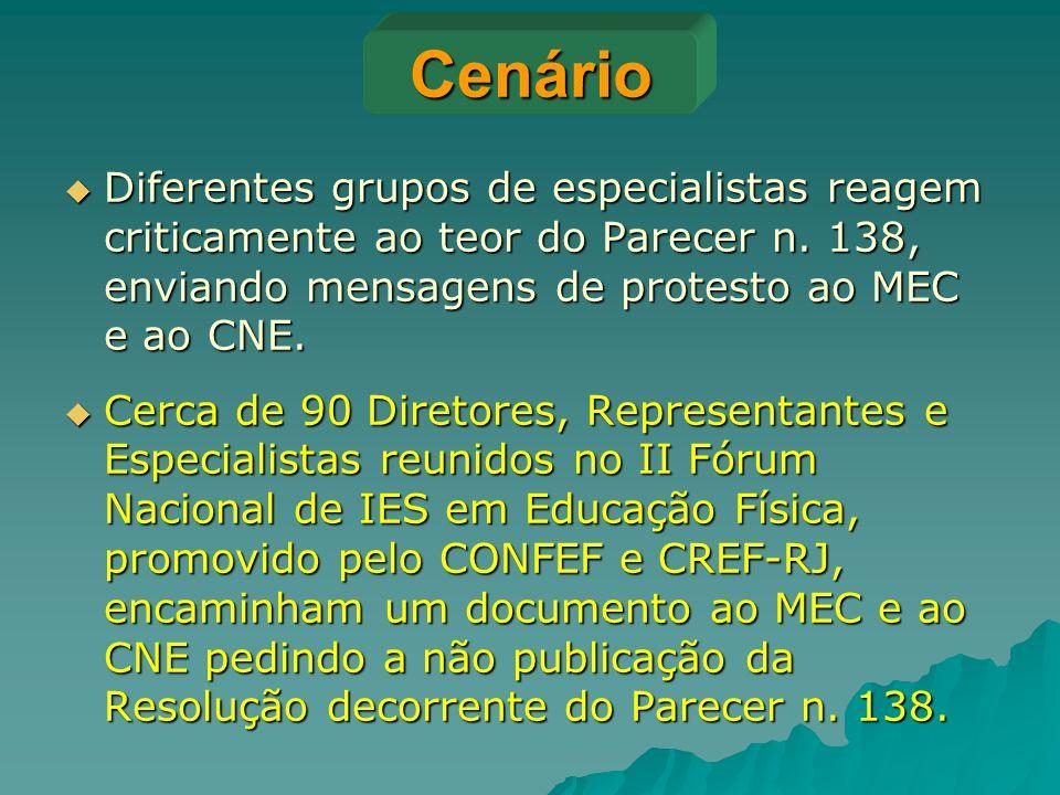 Cenário  Diferentes grupos de especialistas reagem criticamente ao teor do Parecer n. 138, enviando mensagens de protesto ao MEC e ao CNE.  Cerca de