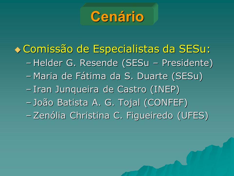 Cenário  Comissão de Especialistas da SESu: –Helder G. Resende (SESu – Presidente) –Maria de Fátima da S. Duarte (SESu) –Iran Junqueira de Castro (IN